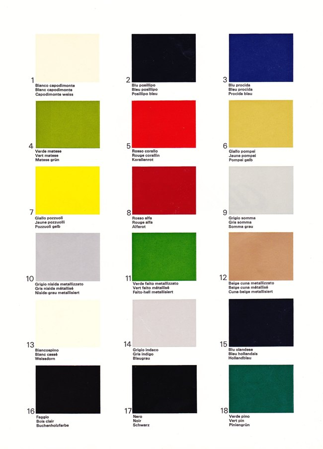 Color Code For Paint And Coatings